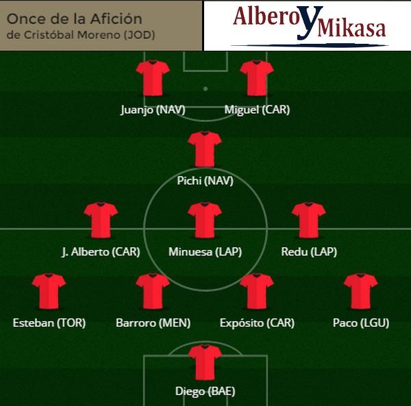 Once Afición 2014-15 Segunda Andaluza