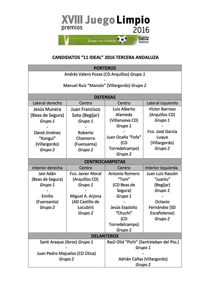 Nominados 3ª Andaluza