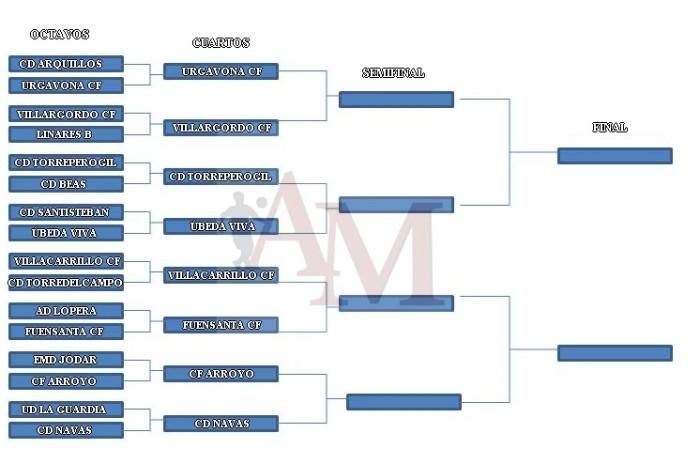 Cuartos Final Copa