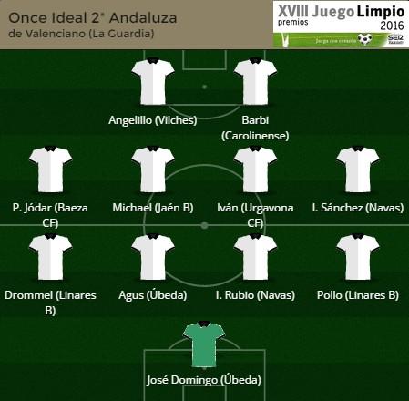 Once Ideal Segunda Andaluza SER