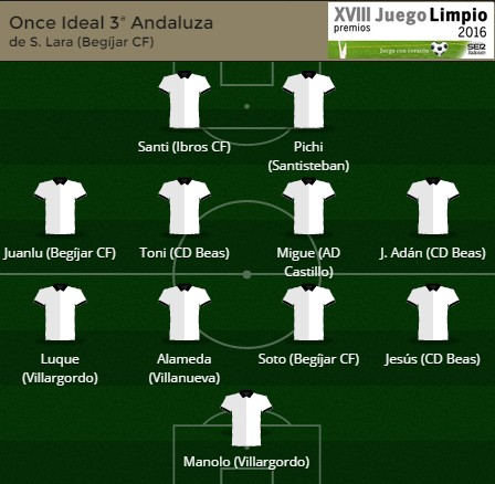 Once Ideal Tercera Andaluza SER
